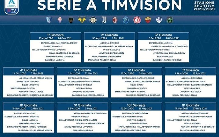 Ufficiale: ecco il calendario della Serie A 2020/21 – Il Calcio